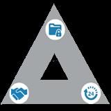 سیستم مدیریت امنیت اطلاعات